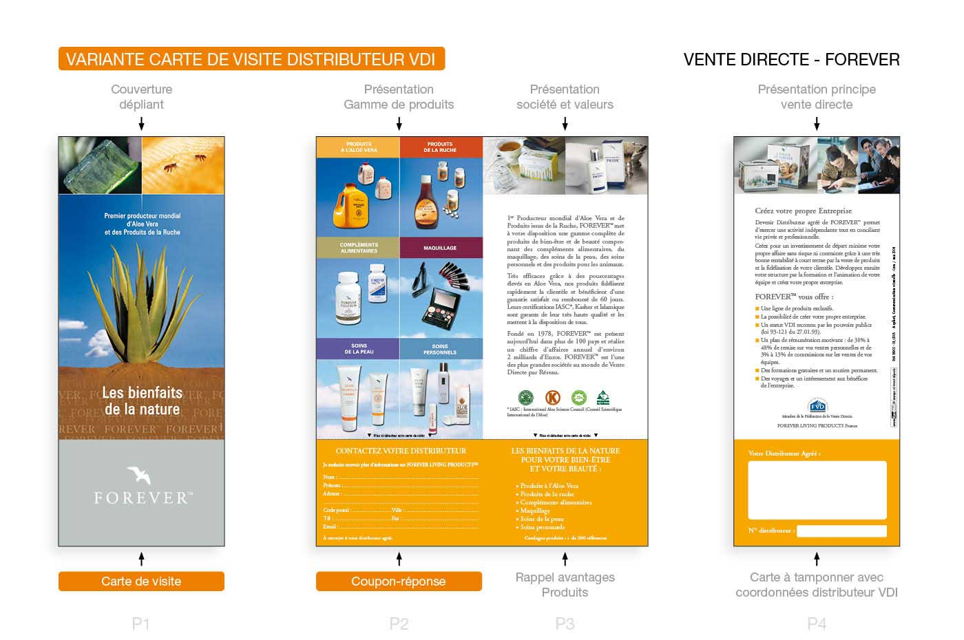 Très JYS Création Publicitaire - Jean-Yves Stollmeyer | Exemple vente  IQ37